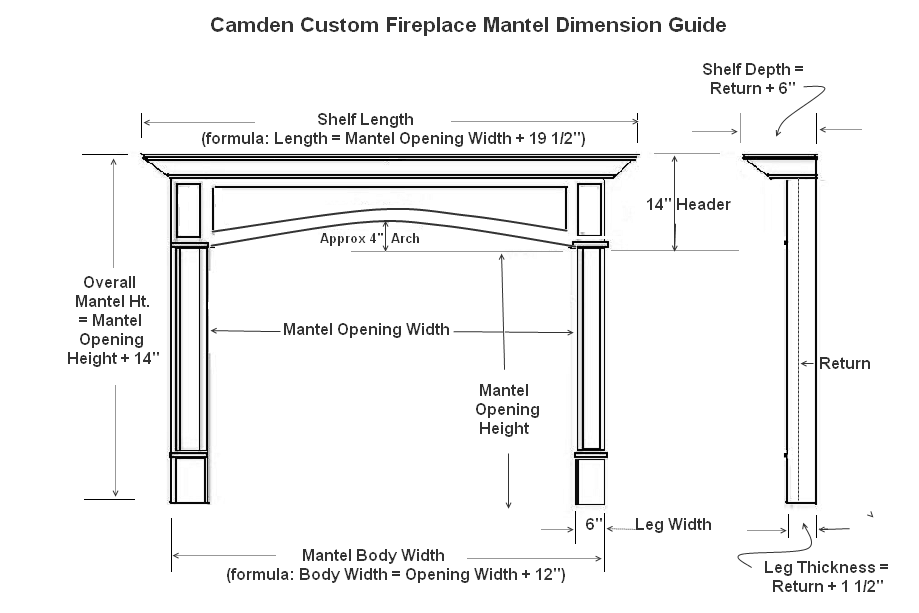 Camden Mantel Dimension Guide
