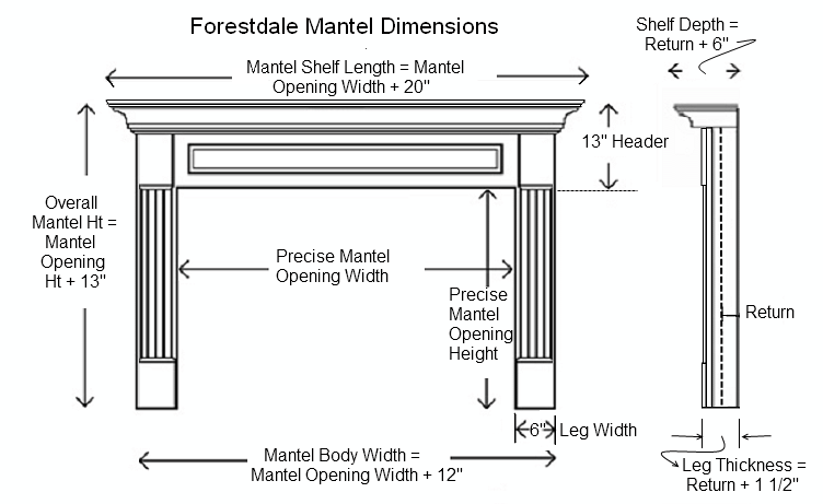 Forestdale Wood Mantel Dimensions