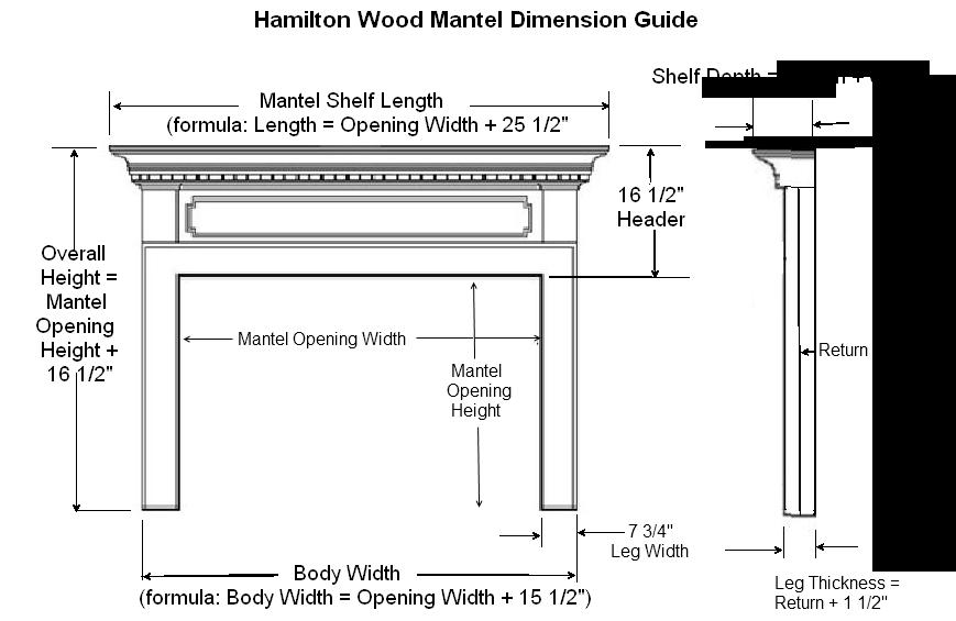Hamilton Wood Mantel Guide