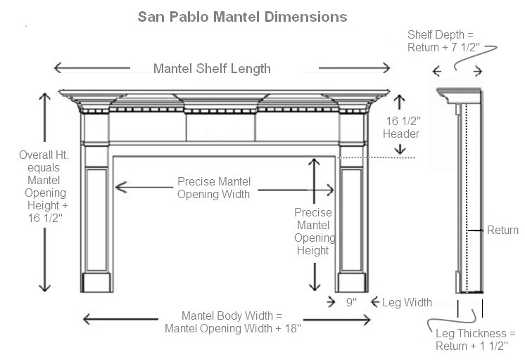 San Pablo Wood Mantel Sizing