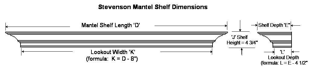 Dimension Guide for Stevenson Custom Mantel Shelves